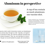 aluminum in perspective: a cup of teat contains as much aluminum as one vaccine shot